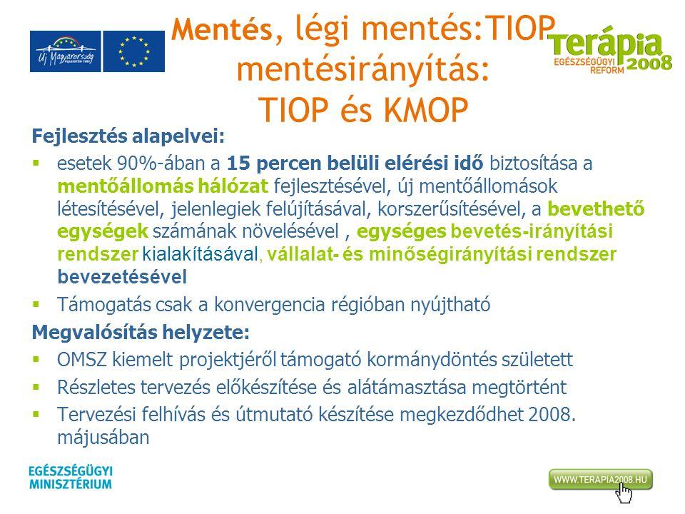 Mentés, légi mentés:TIOP mentésirányítás: TIOP és KMOP