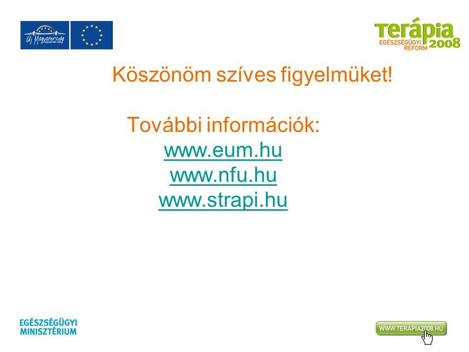 Köszönöm szíves figyelmüket! További információk: www.eum.hu www.nfu.hu www.strapi.hu