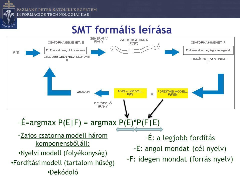 SMT formális leírása É=argmax P(E|F) = argmax P(E)*P(F|E)