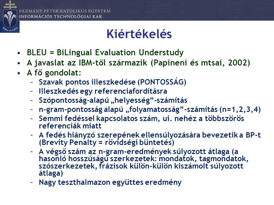 Kiértékelés BLEU = BiLingual Evaluation Understudy