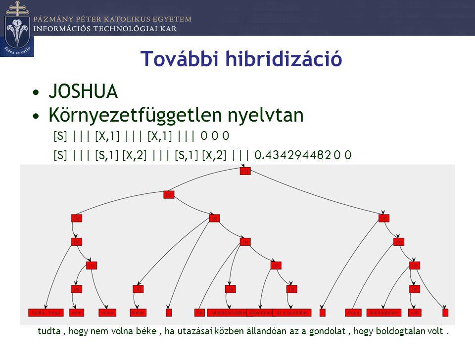 További hibridizáció JOSHUA Környezetfüggetlen nyelvtan