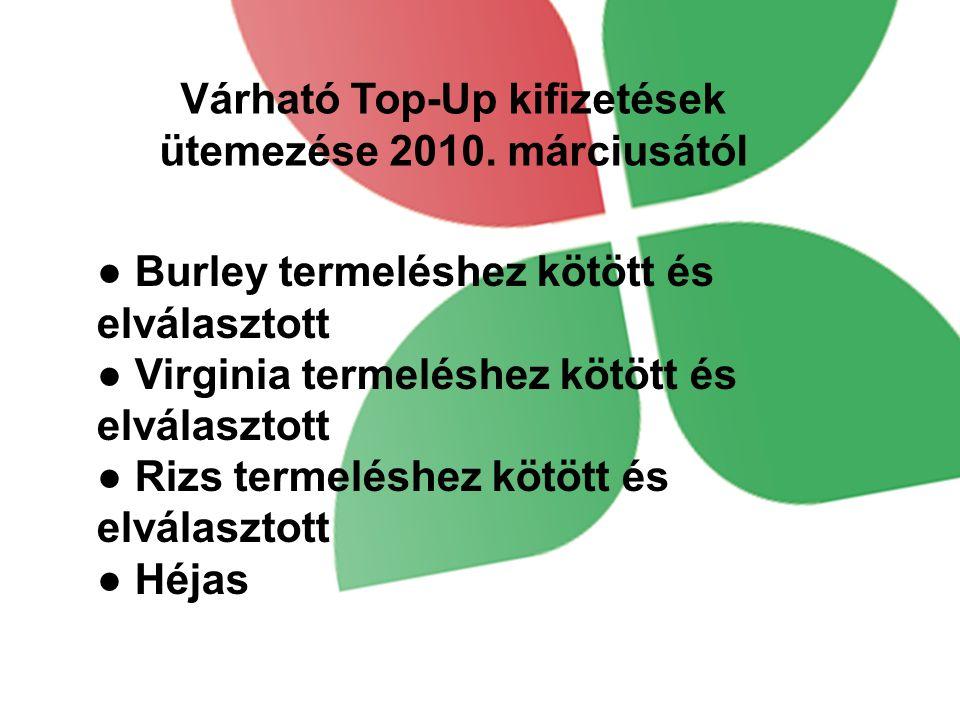 Várható Top-Up kifizetések ütemezése 2010. márciusától