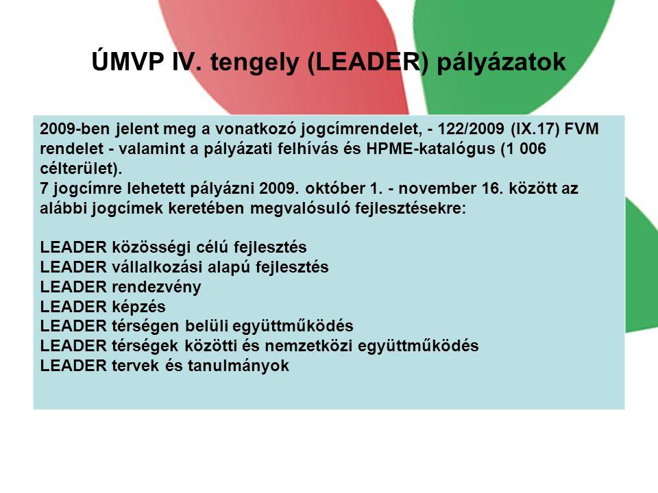 ÚMVP IV. tengely (LEADER) pályázatok
