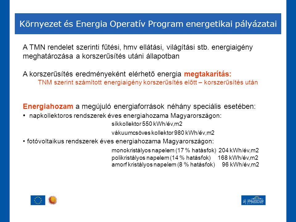 Környezet és Energia Operatív Program energetikai pályázatai