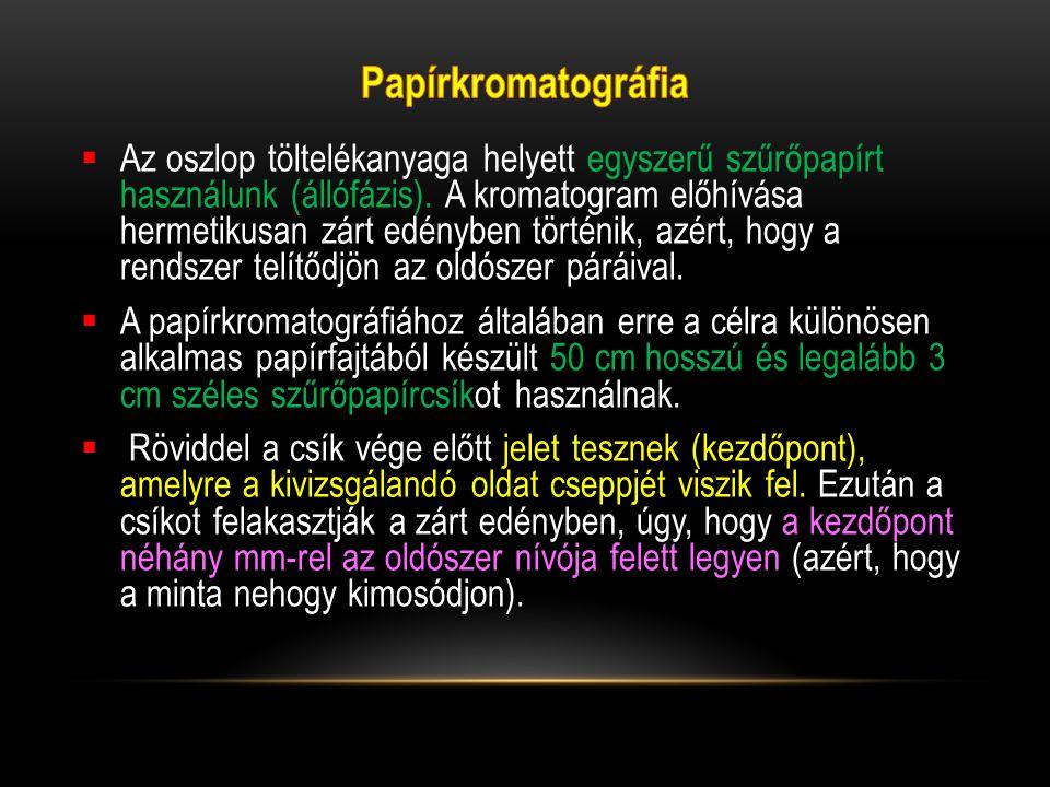 Papírkromatográfia