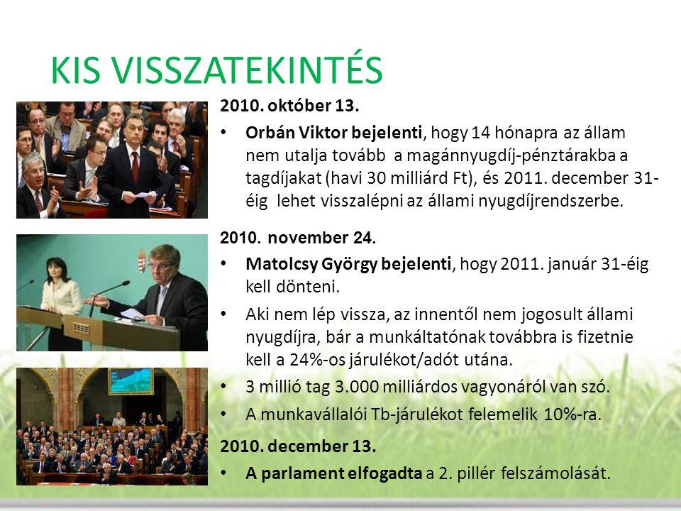 KIS VISSZATEKINTÉS 2010. október 13.