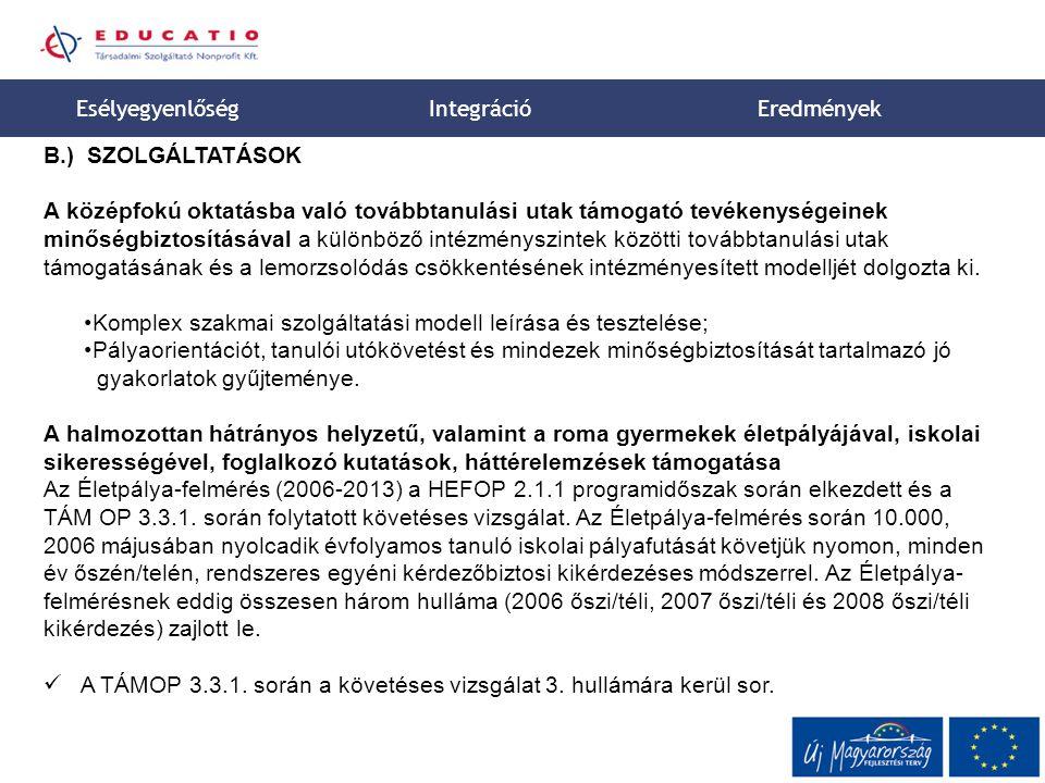 Esélyegyenlőség Integráció. Eredmények. B.) SZOLGÁLTATÁSOK.