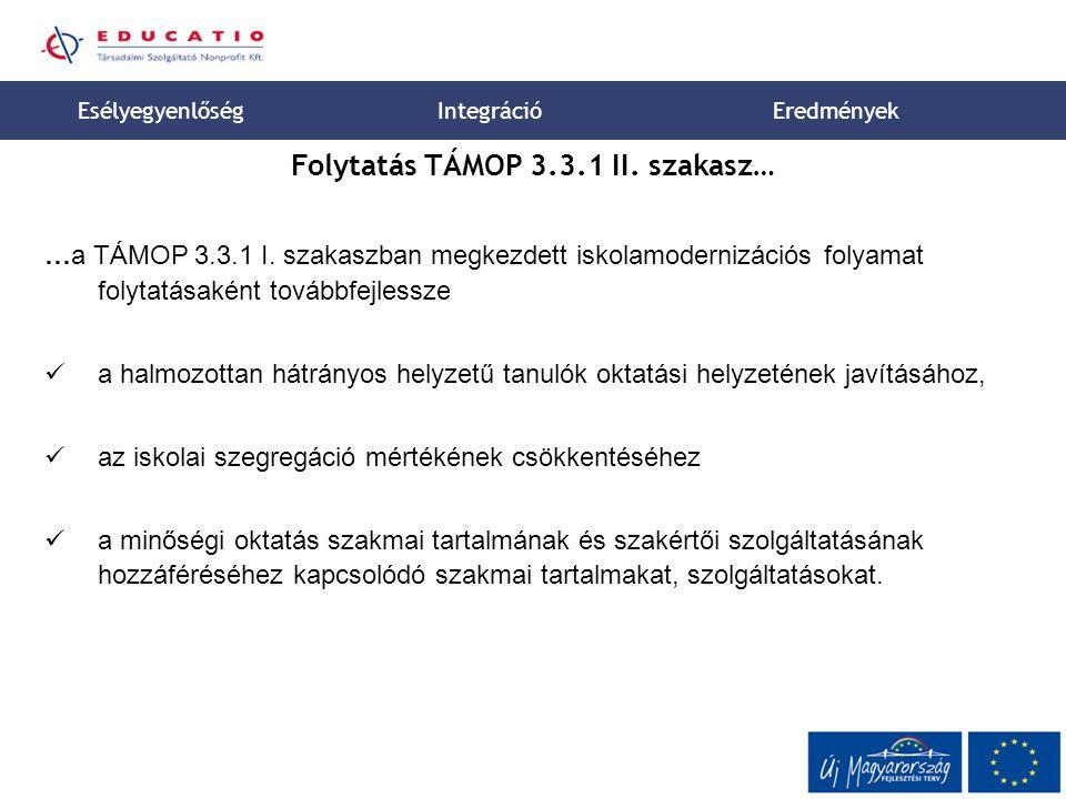 Folytatás TÁMOP 3.3.1 II. szakasz…