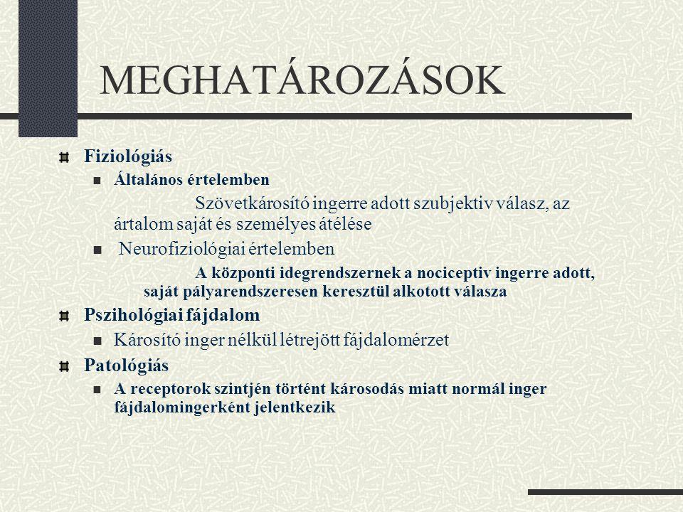 MEGHATÁROZÁSOK Fiziológiás