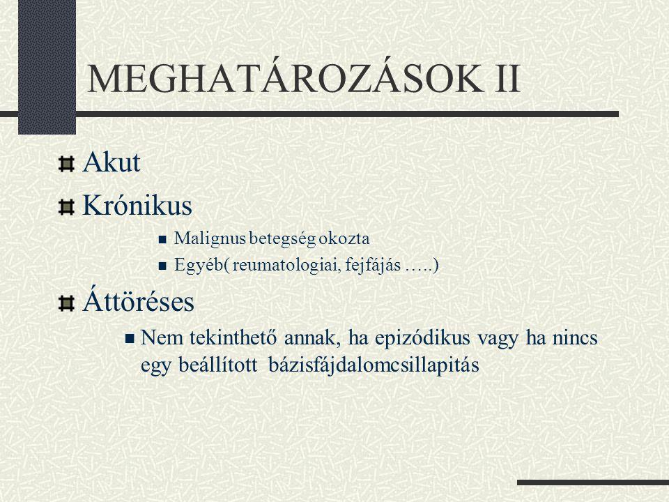 MEGHATÁROZÁSOK II Akut Krónikus Áttöréses