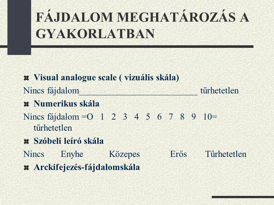FÁJDALOM MEGHATÁROZÁS A GYAKORLATBAN