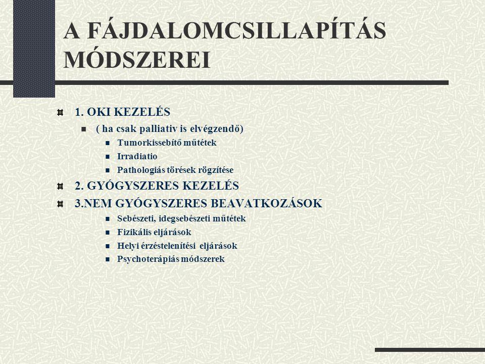 A FÁJDALOMCSILLAPÍTÁS MÓDSZEREI