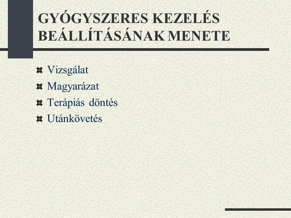 GYÓGYSZERES KEZELÉS BEÁLLÍTÁSÁNAK MENETE