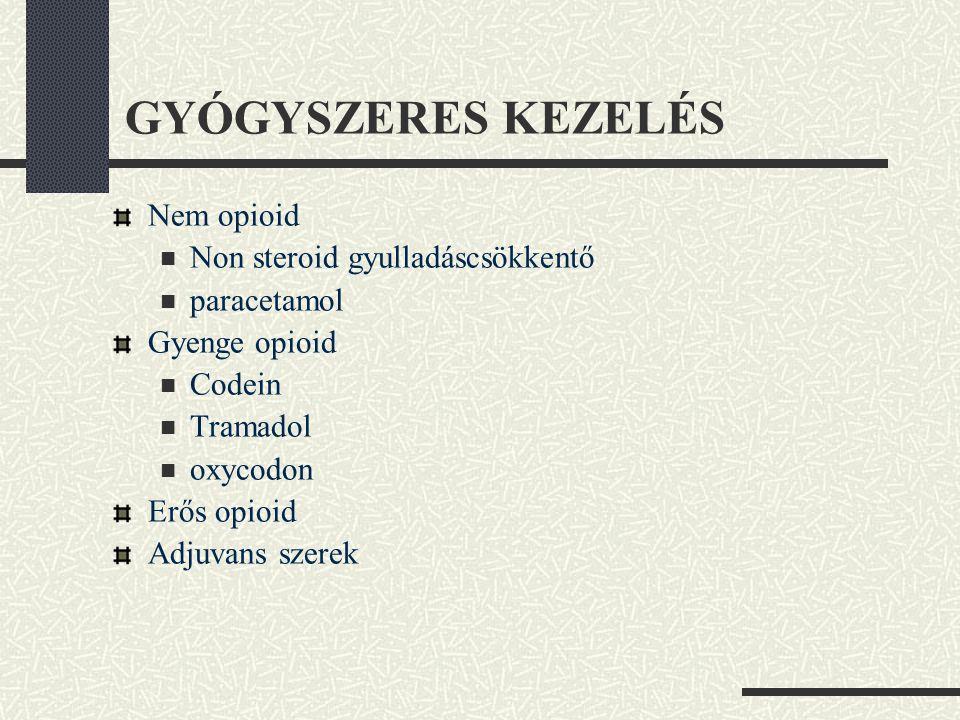 GYÓGYSZERES KEZELÉS Nem opioid Non steroid gyulladáscsökkentő