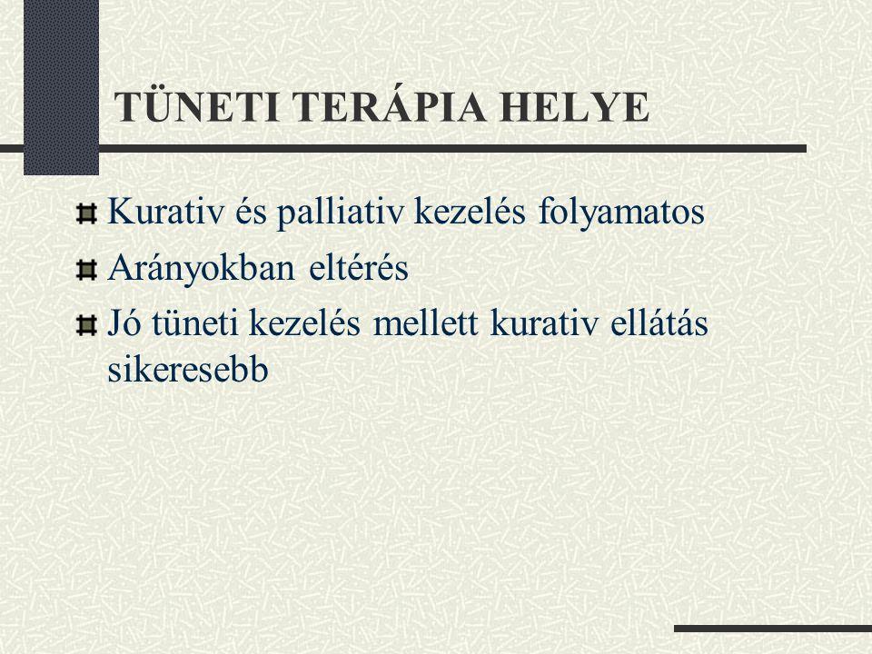 TÜNETI TERÁPIA HELYE Kurativ és palliativ kezelés folyamatos