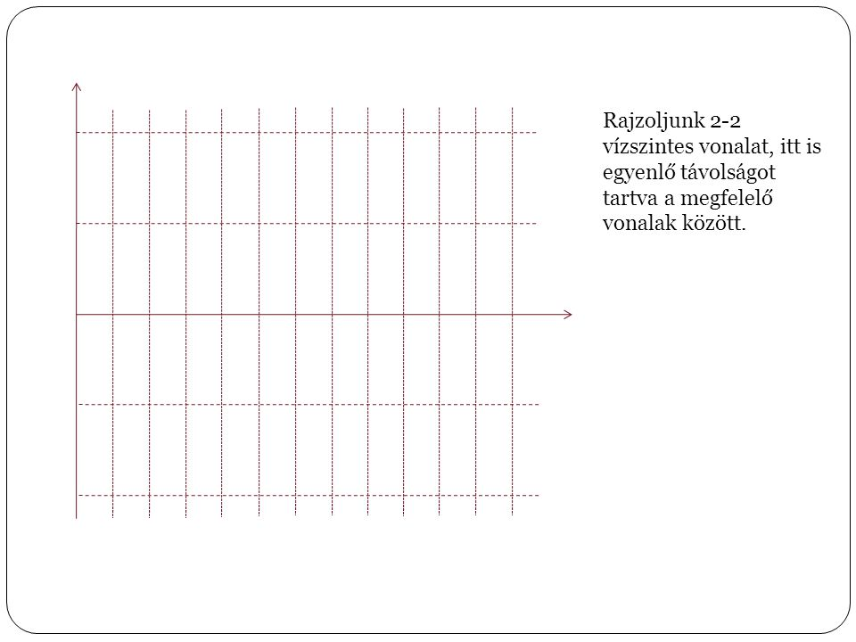 Rajzoljunk 2-2 vízszintes vonalat, itt is egyenlő távolságot tartva a megfelelő vonalak között.
