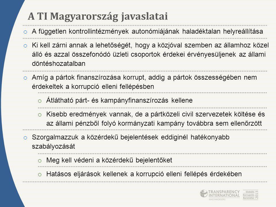 A TI Magyarország javaslatai