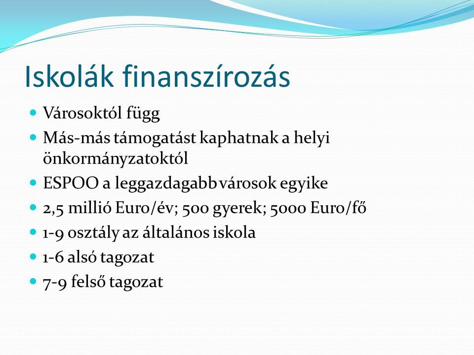 Iskolák finanszírozás