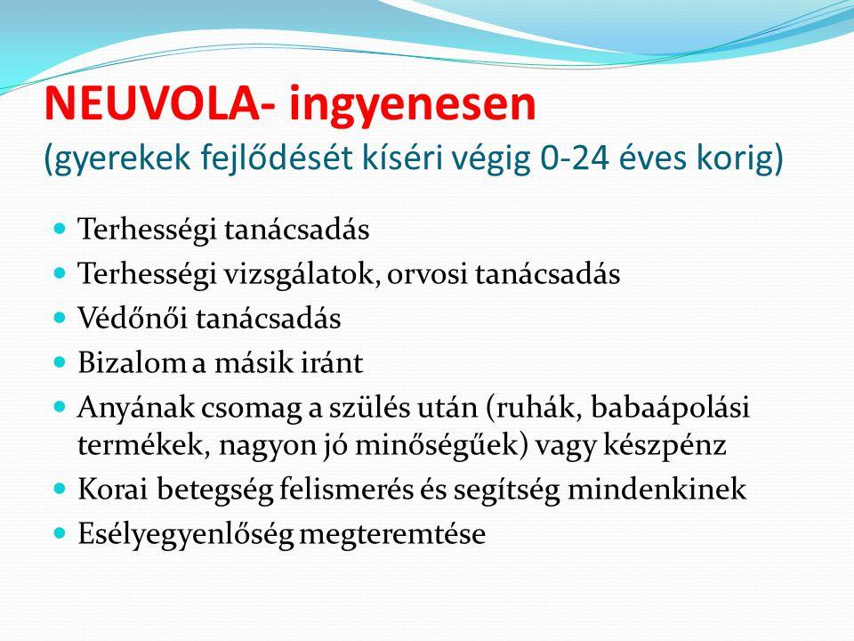 NEUVOLA- ingyenesen (gyerekek fejlődését kíséri végig 0-24 éves korig)