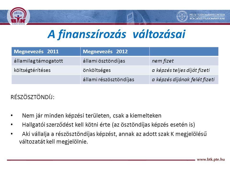 A finanszírozás változásai