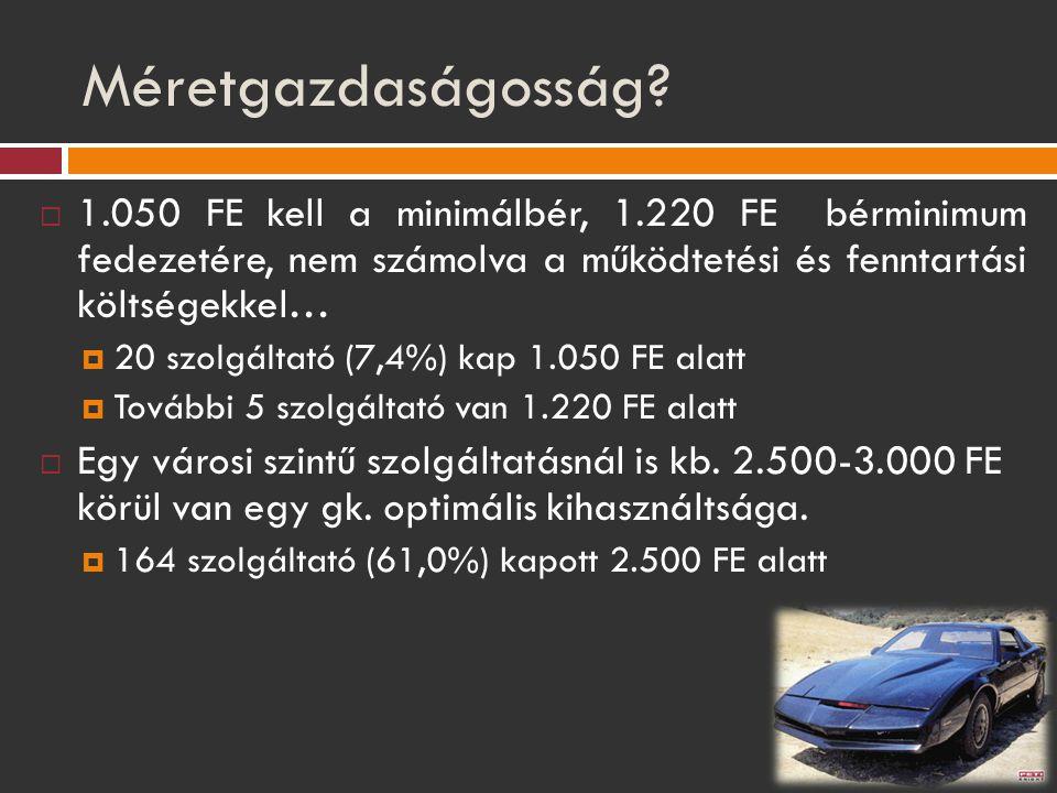 Méretgazdaságosság 1.050 FE kell a minimálbér, 1.220 FE bérminimum fedezetére, nem számolva a működtetési és fenntartási költségekkel…