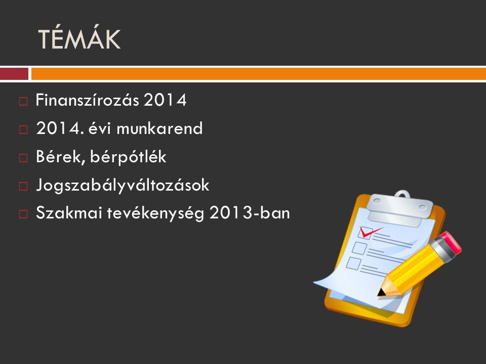 TÉMÁK Finanszírozás 2014 2014. évi munkarend Bérek, bérpótlék