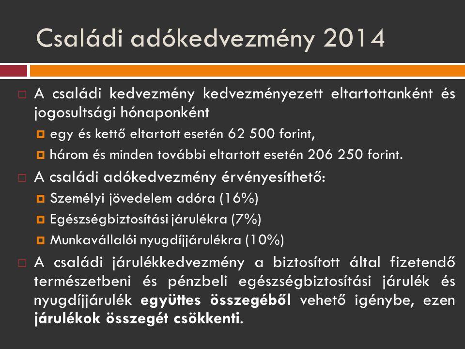 Családi adókedvezmény 2014
