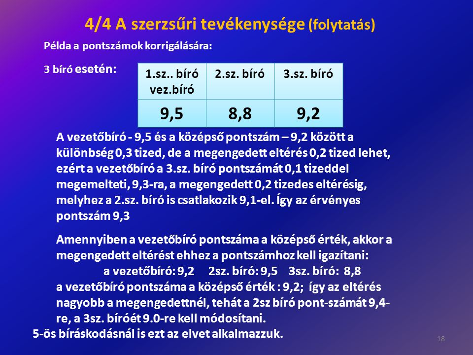 4/4 A szerzsűri tevékenysége (folytatás)
