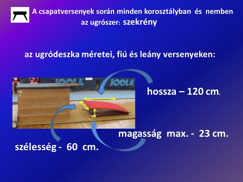 hossza – 120 cm. magasság max. - 23 cm. szélesség - 60 cm.