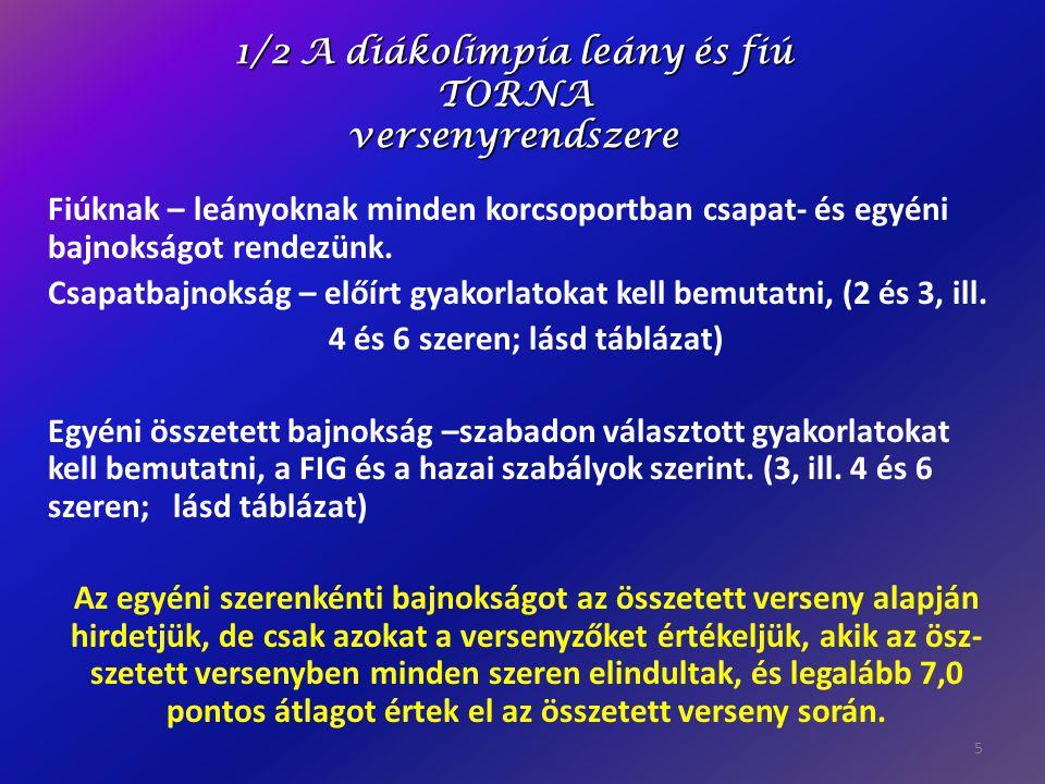 1/2 A diákolimpia leány és fiú TORNA versenyrendszere
