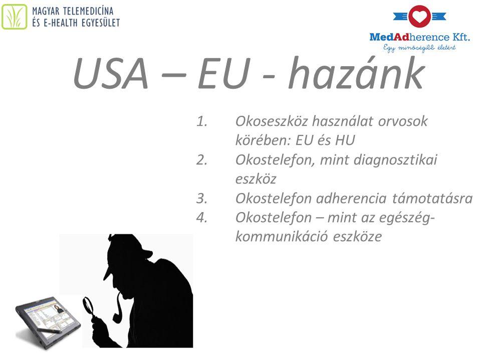 USA – EU - hazánk Okoseszköz használat orvosok körében: EU és HU