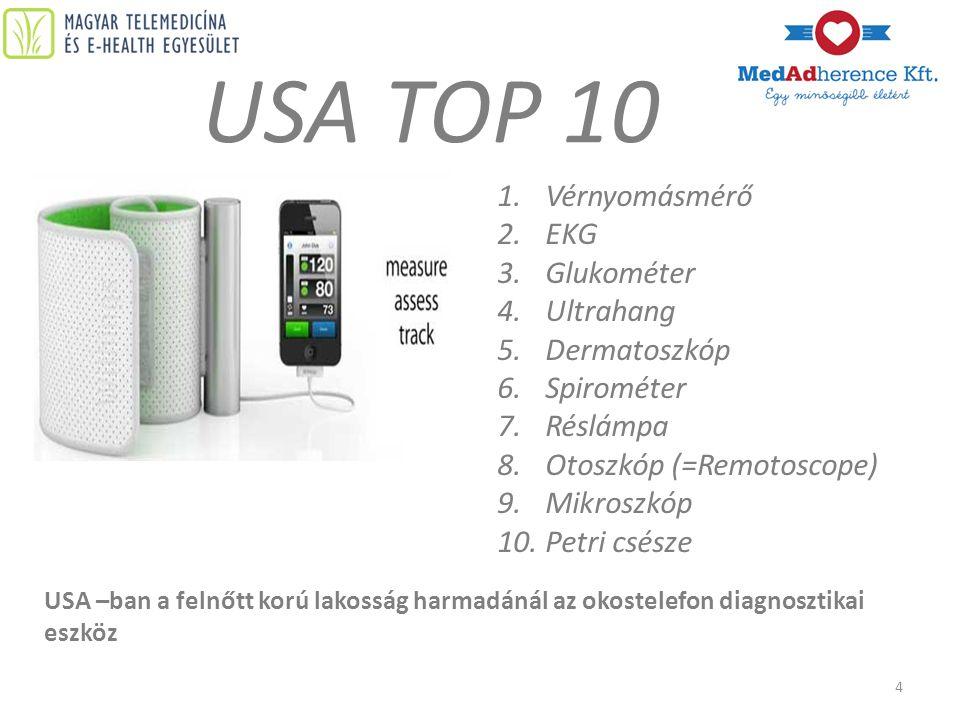 USA TOP 10 Vérnyomásmérő EKG Glukométer Ultrahang Dermatoszkóp