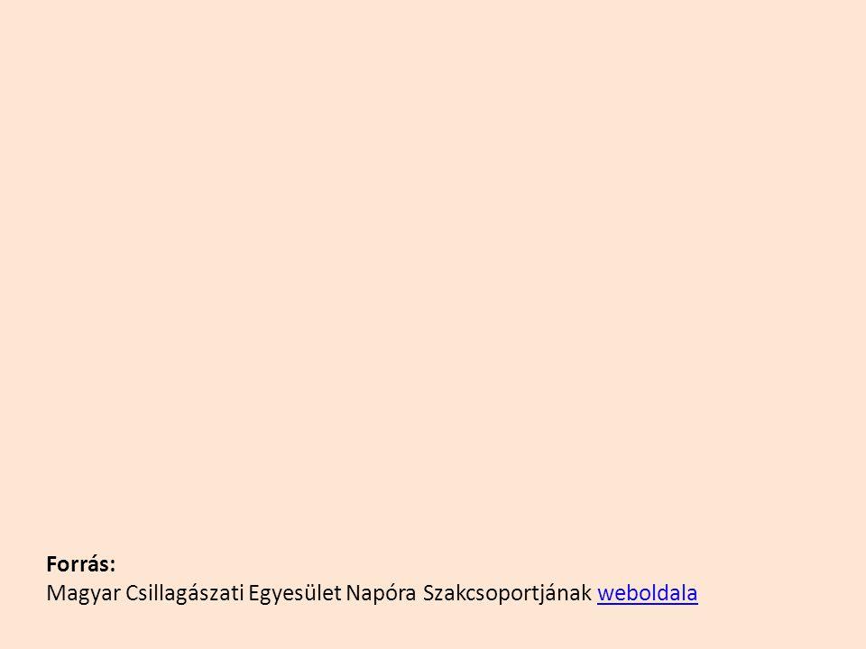 Forrás: Magyar Csillagászati Egyesület Napóra Szakcsoportjának weboldala