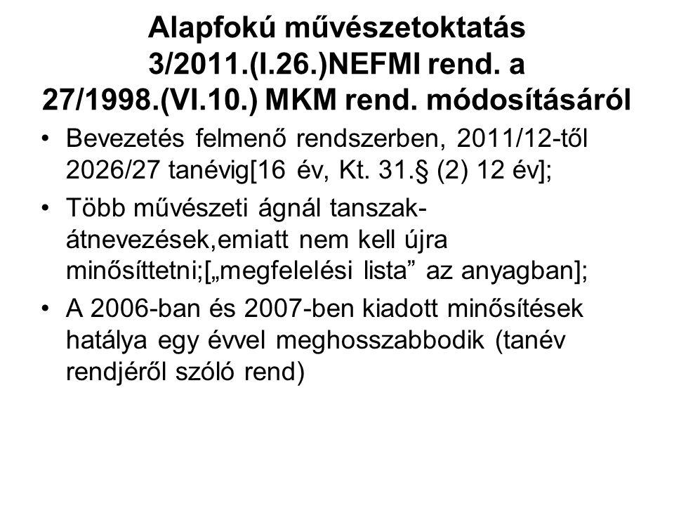 Alapfokú művészetoktatás 3/2011. (I. 26. )NEFMI rend. a 27/1998. (VI