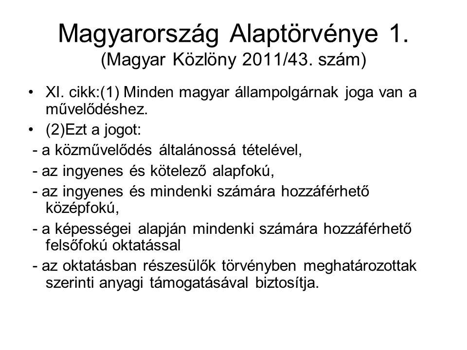 Magyarország Alaptörvénye 1. (Magyar Közlöny 2011/43. szám)