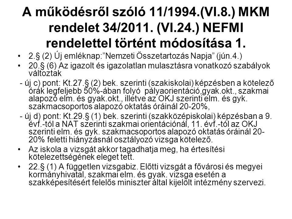 A működésről szóló 11/1994. (VI. 8. ) MKM rendelet 34/2011. (VI. 24