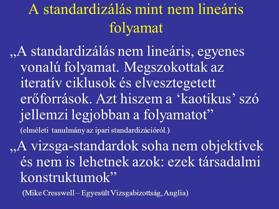 A standardizálás mint nem lineáris folyamat