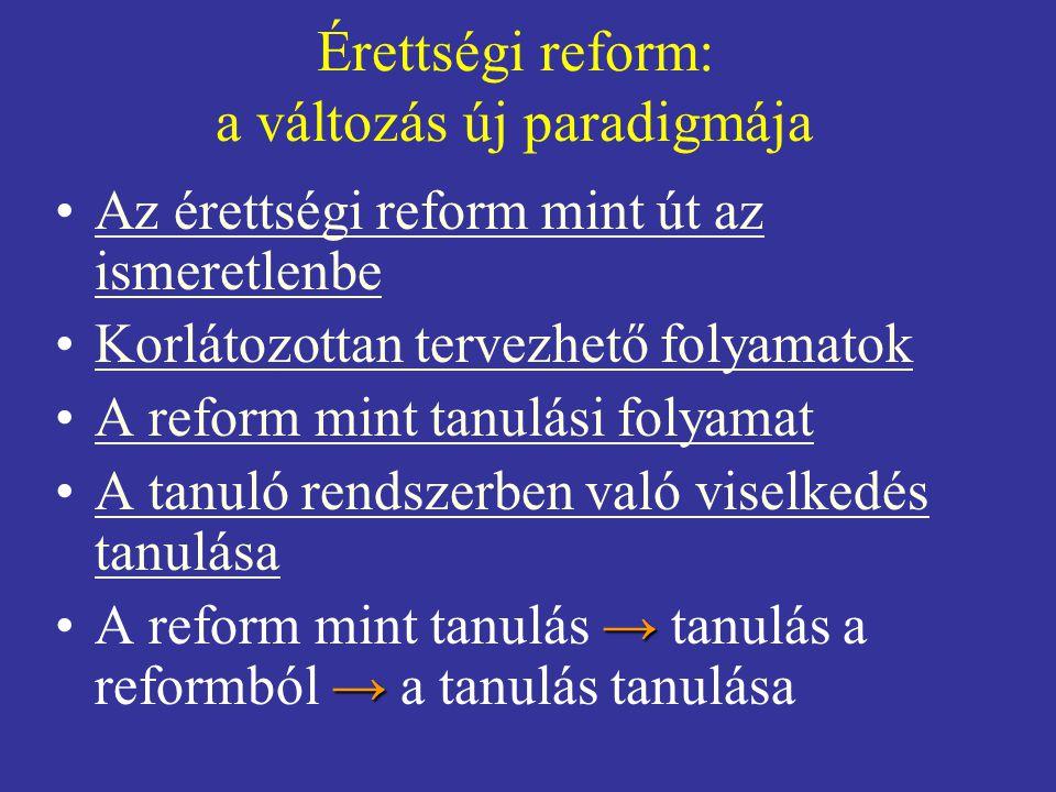 Érettségi reform: a változás új paradigmája