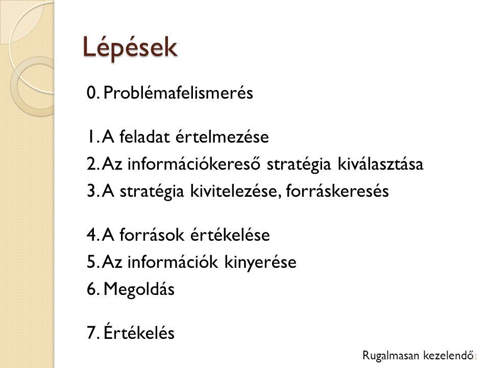 Lépések 0. Problémafelismerés 1. A feladat értelmezése