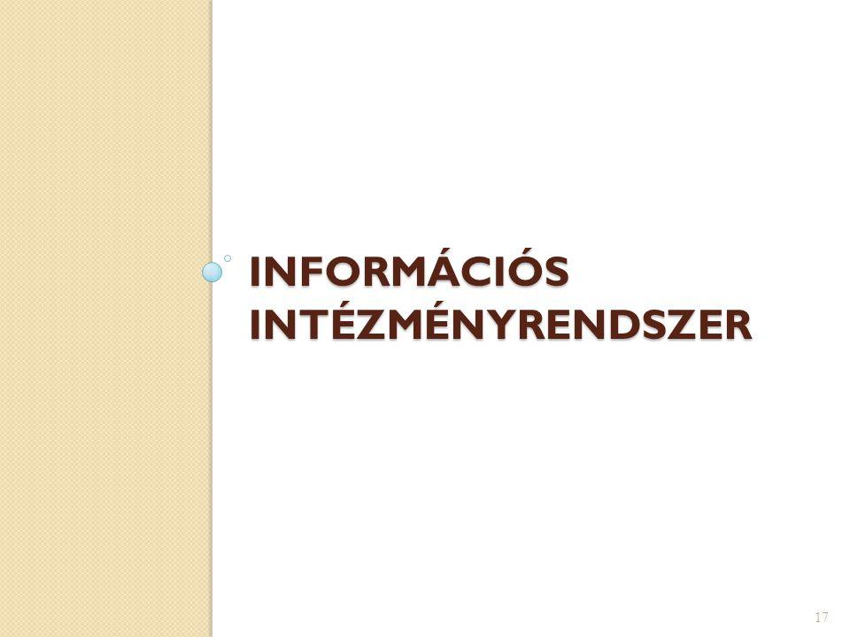 Információs intézményrendszer