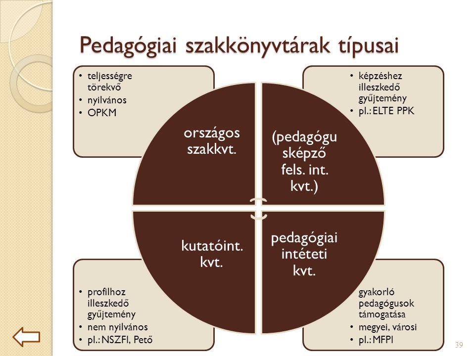 Pedagógiai szakkönyvtárak típusai