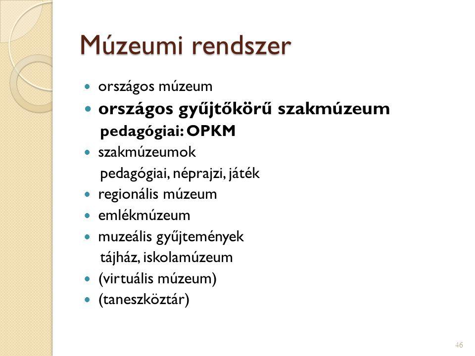 Múzeumi rendszer országos gyűjtőkörű szakmúzeum országos múzeum