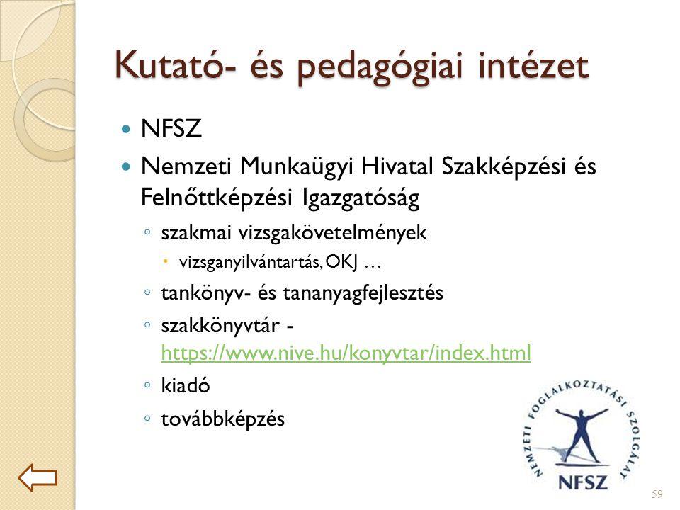 Kutató- és pedagógiai intézet