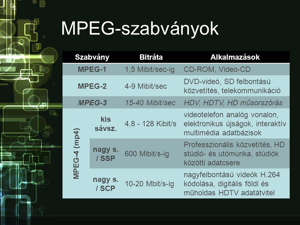 MPEG-szabványok Szabvány Bitráta Alkalmazások MPEG-1 1,5 Mibit/sec-ig