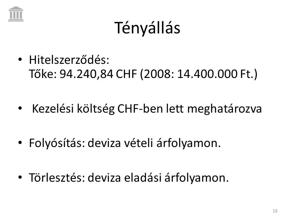 Tényállás Hitelszerződés: Tőke: 94.240,84 CHF (2008: 14.400.000 Ft.)