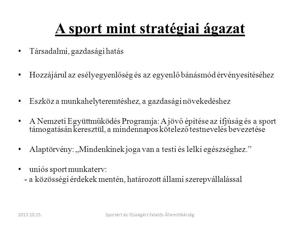 A sport mint stratégiai ágazat
