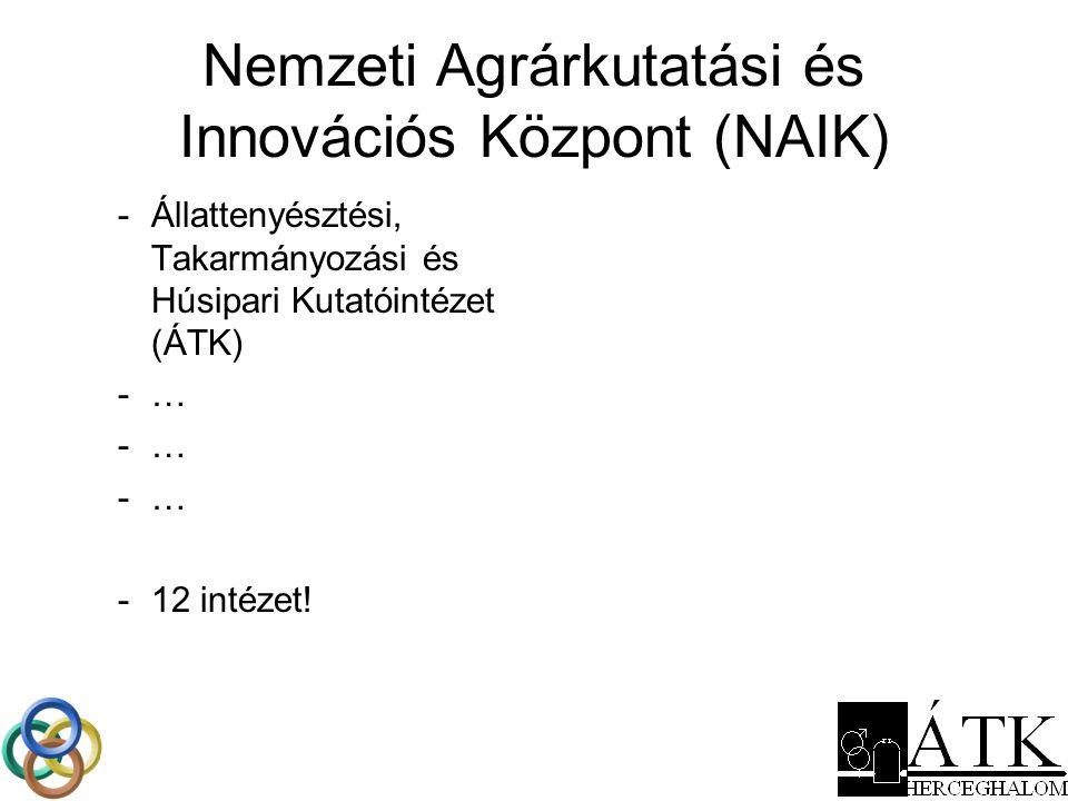 Nemzeti Agrárkutatási és Innovációs Központ (NAIK)