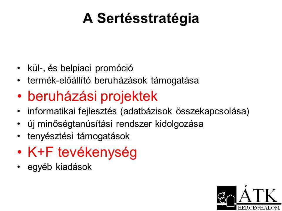 A Sertésstratégia beruházási projektek K+F tevékenység
