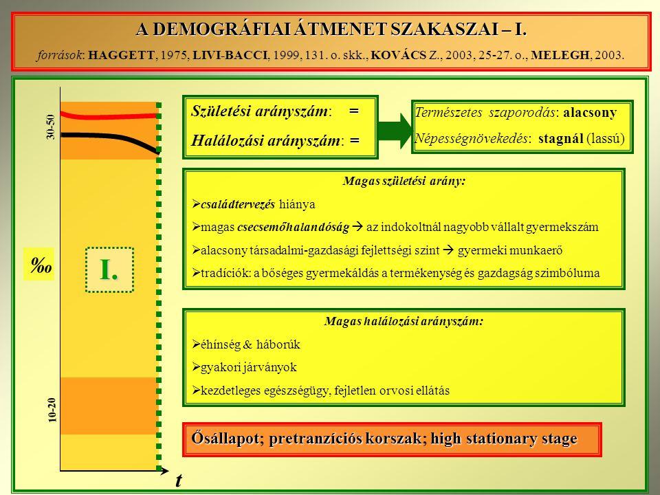 I. ‰ t A DEMOGRÁFIAI ÁTMENET SZAKASZAI – I. Születési arányszám: =