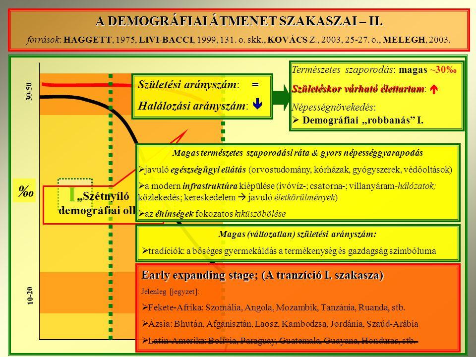 I. II. ‰ t A DEMOGRÁFIAI ÁTMENET SZAKASZAI – II.